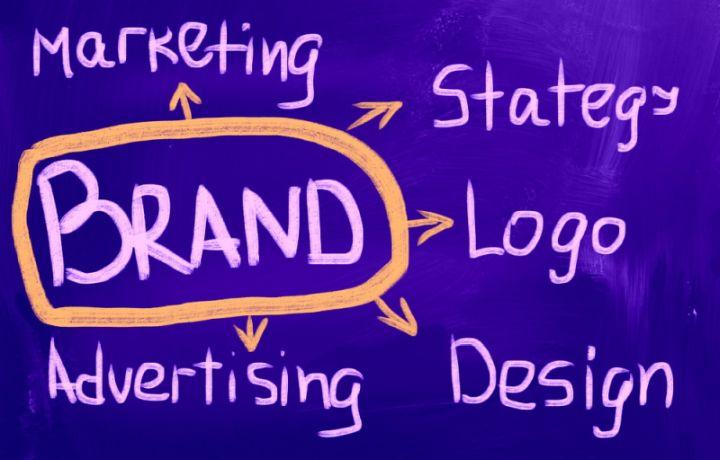 Brand a pozycjonowanie?