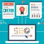 Czemu warto optymalizować i pozycjonować swoją stronę internetową?