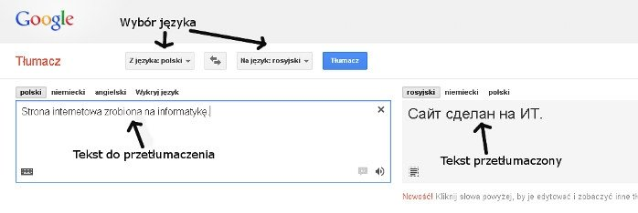 Google grafika jak działa