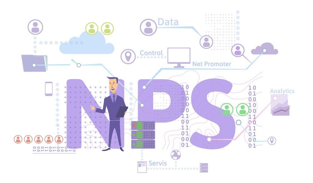 Wskaźnik NPS