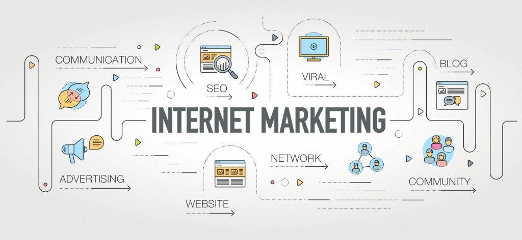 Działania marketingowe w sieci