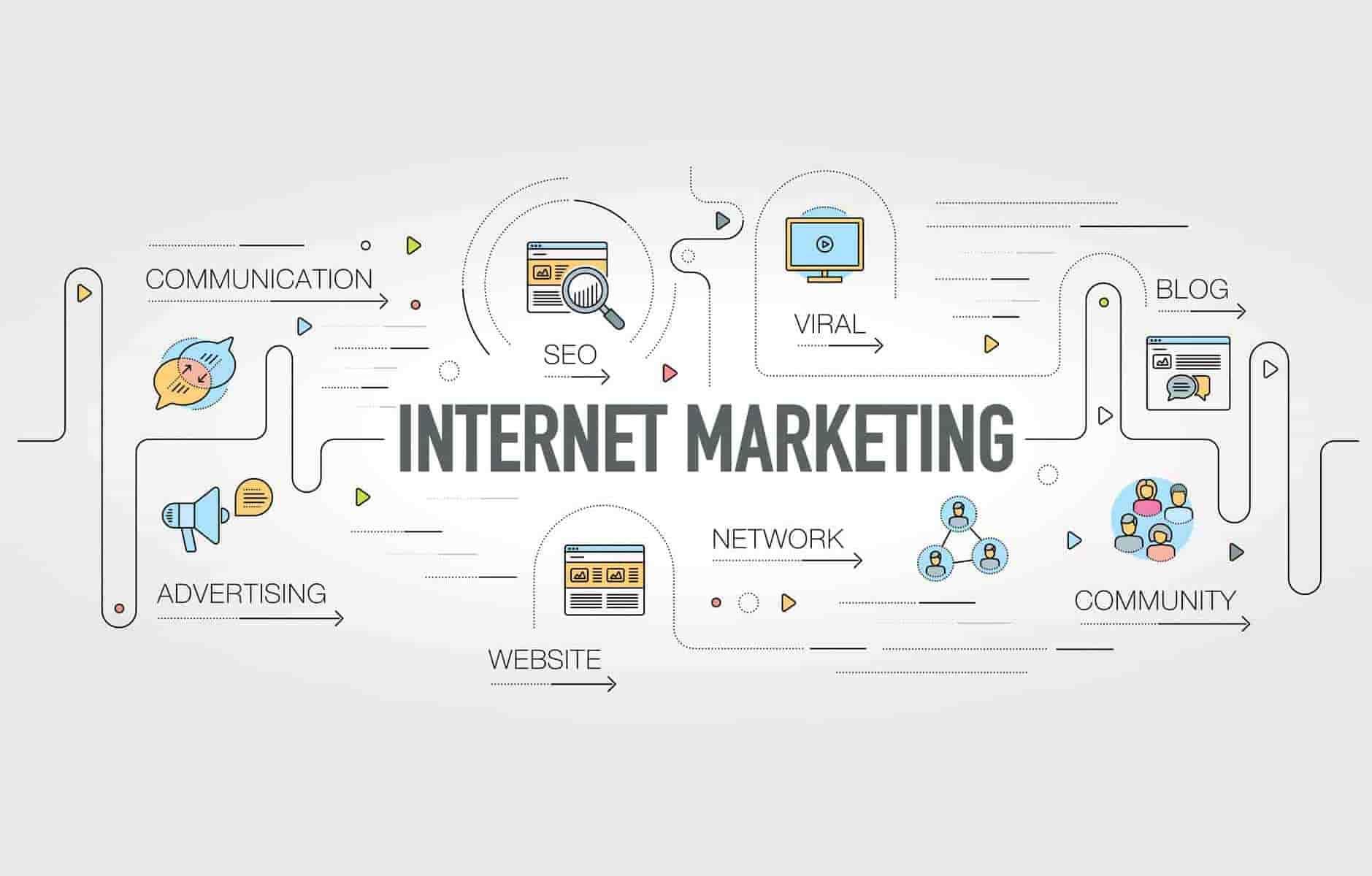 Marketing internetowy: Social Selling
